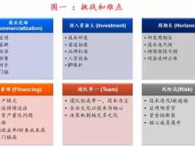 高科技企业的资本化顶层战略