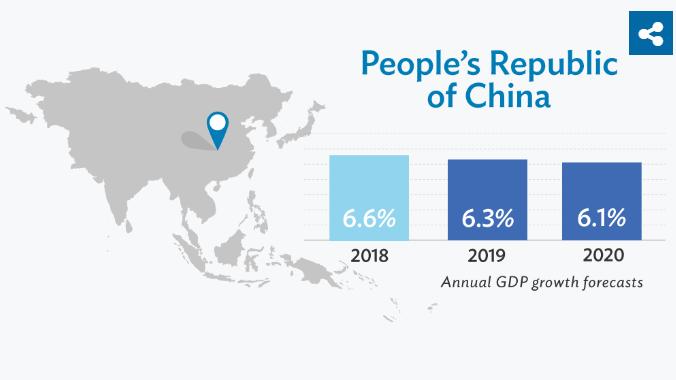 2019亚洲经济_2019亚洲经济展望